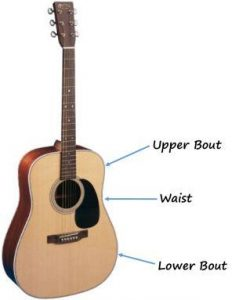 What Is A Dreadnought Guitar?