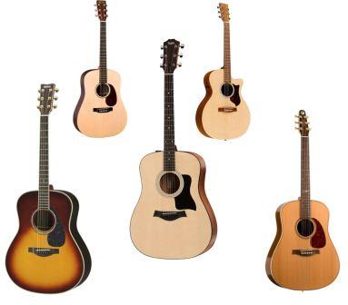 best acoustic guitars under 1000 dollars my top 5 six string acoustic. Black Bedroom Furniture Sets. Home Design Ideas