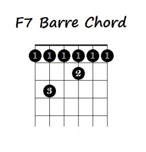 F7 Barre Chord