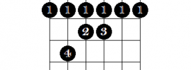 Fmaj7 barre chord