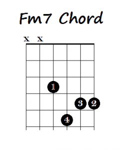 How to Play Minor 7th Chords on Guitar