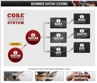 Guitar tricks beginner guitar lessons