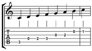 Learn How to Read Guitar Tabs