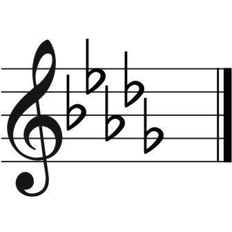 D flat major