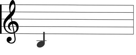 treble clef B