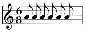 How to Read Sheet Music: Part 4 – Time Signatures