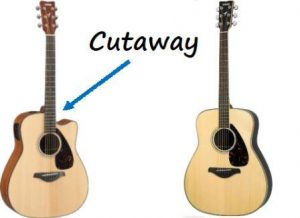 Cutaway Vs Non Cutaway: Which Guitar Is Right for You