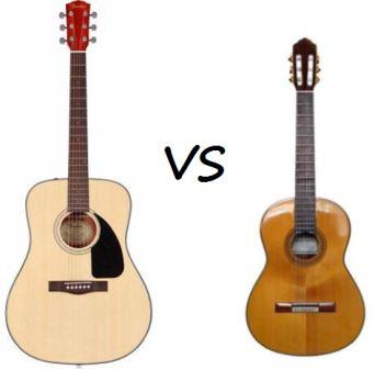 what are the differences between a classical guitar and an acoustic guitar six string acoustic. Black Bedroom Furniture Sets. Home Design Ideas
