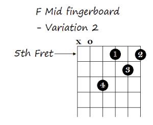 f-mid-fingerboard-2