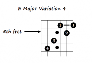 5 Ways to Play the E chord on Guitar