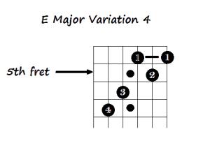 e major 4th variation