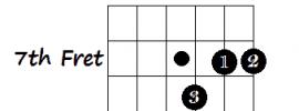 B major variation 5