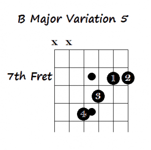 5 Ways to Play the B chord on Guitar