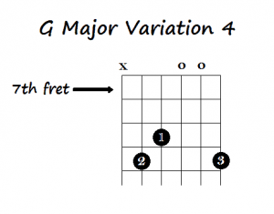 5 Ways to Play the G chord on Guitar