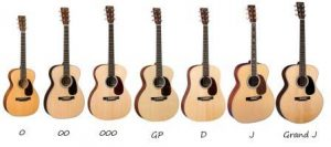 Martin Guitars Categorized by Shape